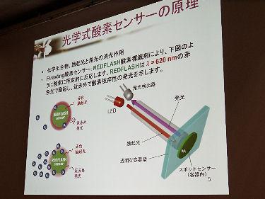 「光学式酸素センサーFirestingの紹介」 ビー・エー・エス株式会社 博士(工学) 蒋 桂華
