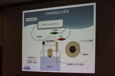 「回転電極法の原理と測定例の紹介」 ビー・エー・エス株式会社 アプリケーション課 小野 絢貴