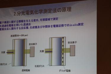 「分光電気化学測定の基本と応用例」 ビー・エー・エス株式会社 博士(工学) 蒋 桂華
