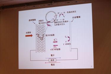 「光電気化学の応用」 元東京大学工学部 助教授 渡辺 訓行 先生