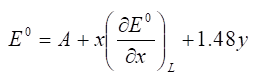 電気化学 測定 図.アクセプター数とレドックス電位