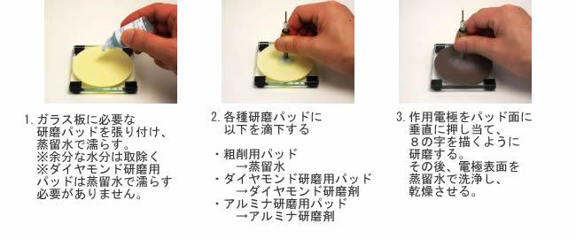 電極の研磨方法