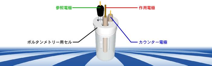 電気化学測定用消耗品類