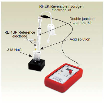 013613 RE-1BP参照電極(Ag / AgCl)の電位差測定用にセットアップされたH2G1 ポータブル水素発生装置