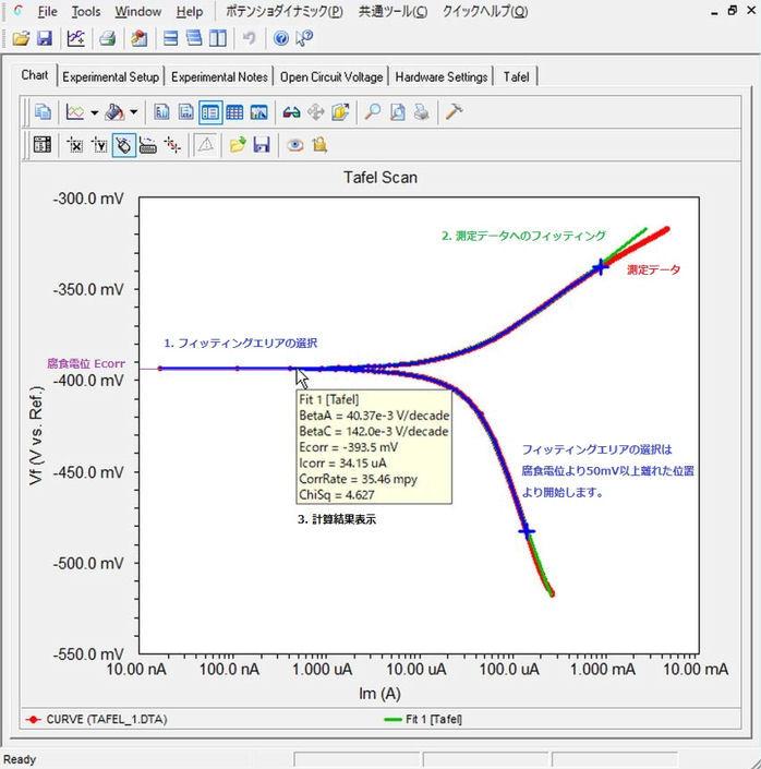 Tafel測定の設定方法について