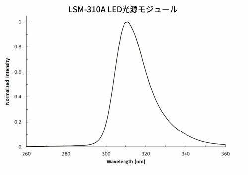 LSM-310A LED光源モジュール(310 nm)