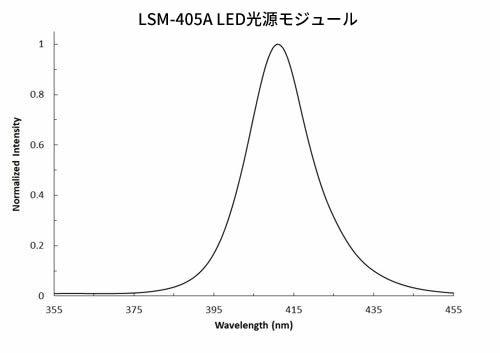 LSM-405A LED光源モジュール(405 nm)